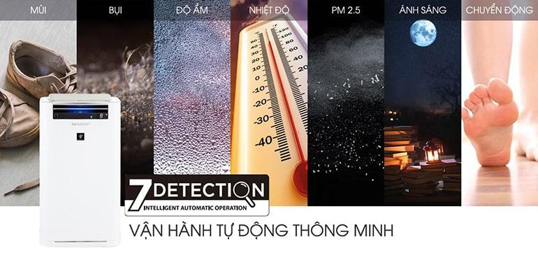 May Loc Khong Khi Sharp Kc G60ev W Min