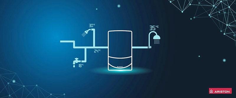 Bình nước nóng trực tiếp Ariston Aures Smart Rain Shower - SMC45PE RS-VN