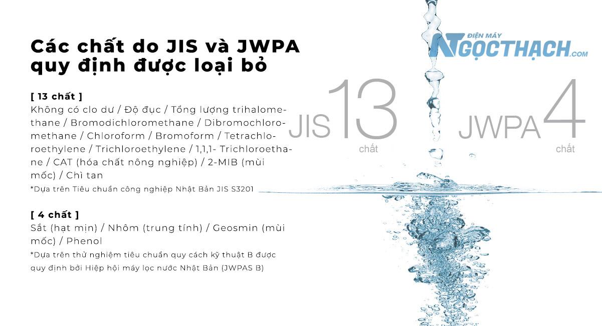 Các chất do JIS và JWPA quy định được loại bỏ