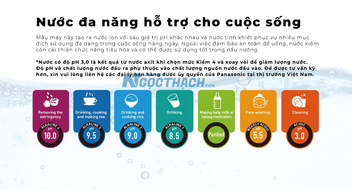 Nước đa năng hỗ trợ cho cuộc sống