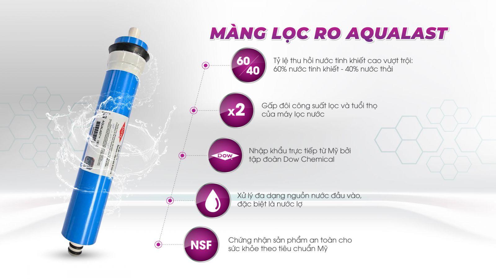 Máy lọc nước RO DOW Aqualast MP-7100A 10 lõi có tủ