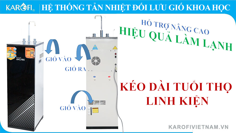 Máy lọc nước Lạnh Nguội Karofi Livotec 600